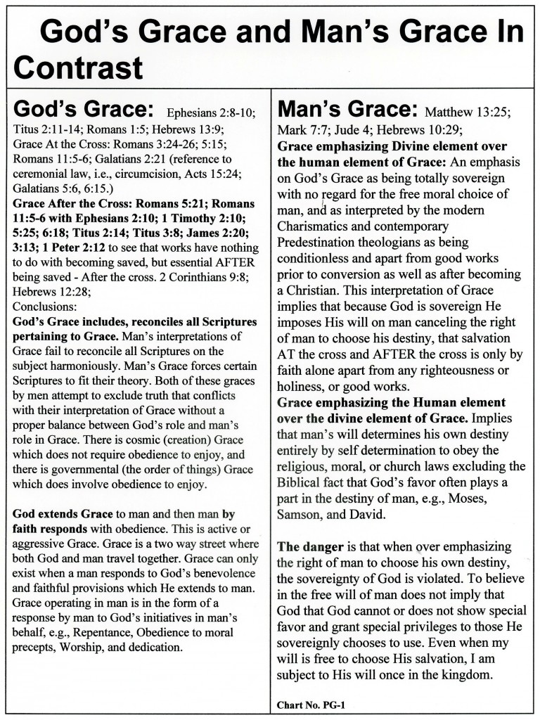 God's Grace-Man's Grace